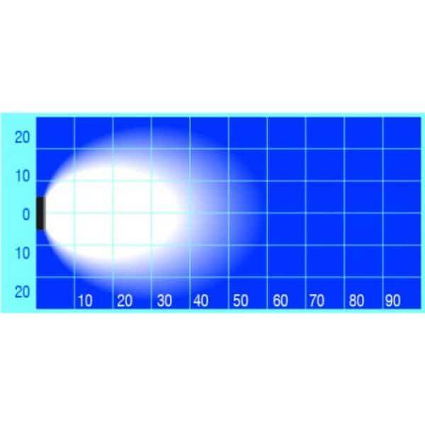 1866-txl9523e80-beam-pattern-zYcCZxbP