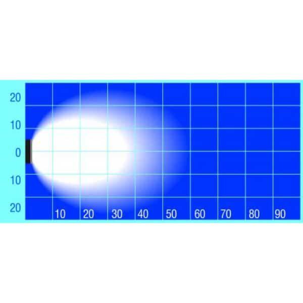 1876-txl9528-beam-pattern-L1Cg8Mtr