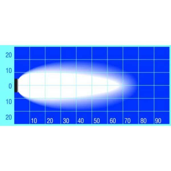 1877-txl9528l-beam-pattern-ImLbTcw1